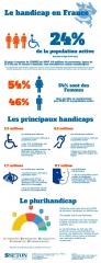 Handicap statistics.jpg
